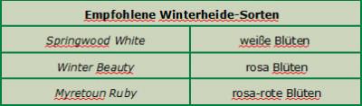 Winterheide-Sorten